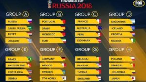 fifa_world_cup_groups